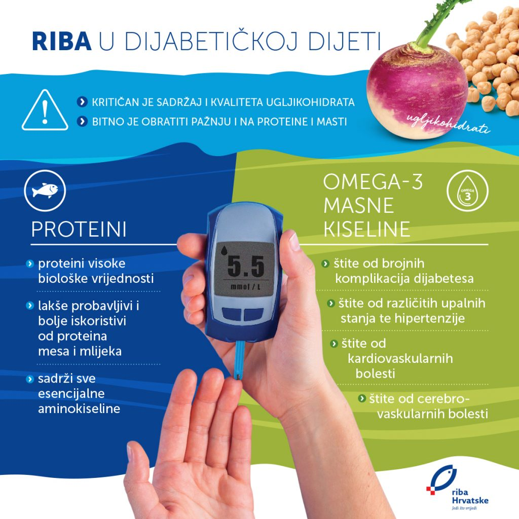Riba u dijabetičkoj dijeti
